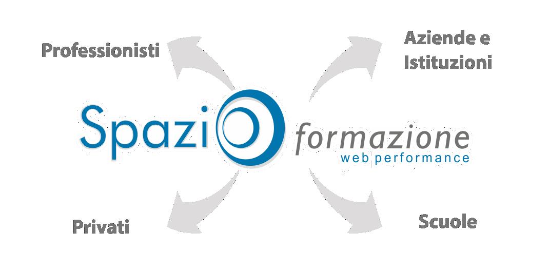 Spazio Formazione, corsi di web marketing