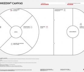 Personal Branding Canvas: che cos'è e come aiuta a portare al successo il tuo brand