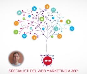Monster4D, specialisti del web marketing a 360° a Perugia